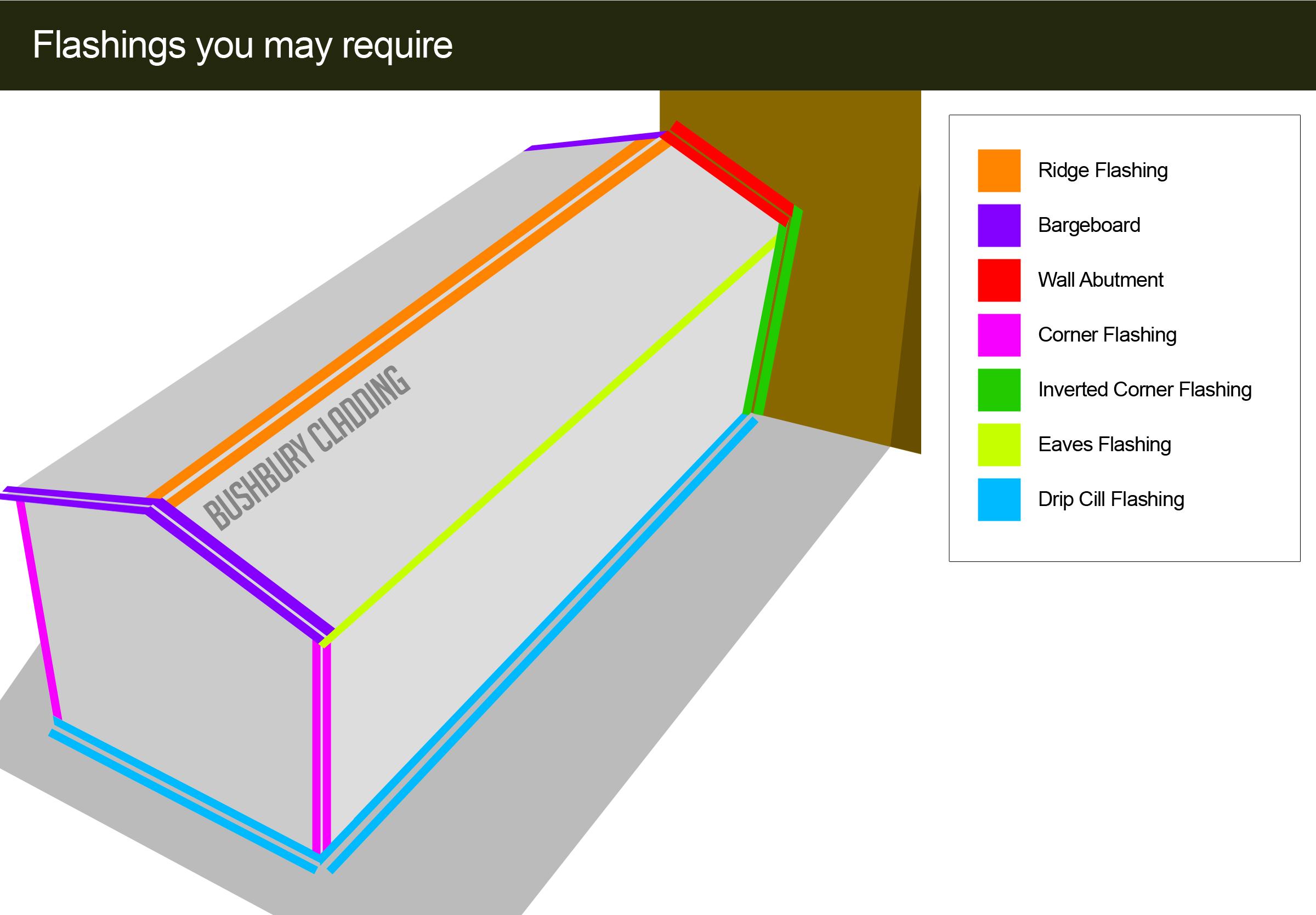 roof sheet flashings barge flashings ridge flashing